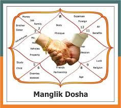 Remove Manglik dosha from avaatar.com.100% Sure solution given by us