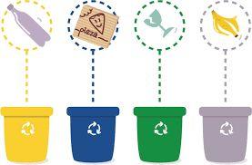 Resultado de imagen para bote de basura ecologico animado
