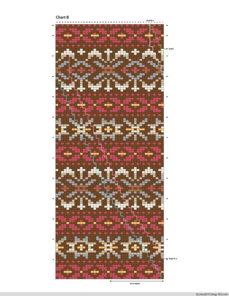 【转载】Knitting Sweaters from Around the World 提花 (1) - 水心云影的日志 - 网易博客