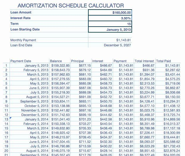 Construction Draw Schedule Template Best Of Construction Draw Schedule Template Templates Resum Amortization Schedule Schedule Template Financial Plan Template