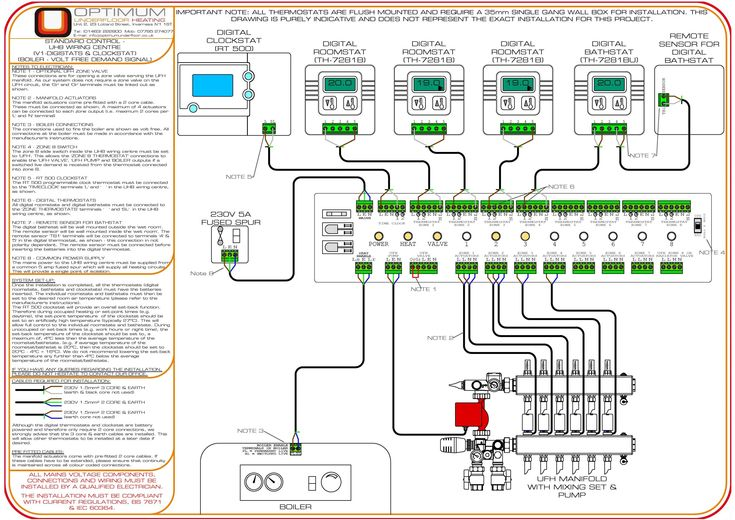 Electric Underfloor Heating Thermostat Wiring Diagram In