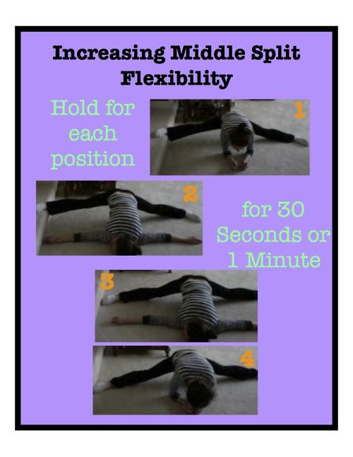 increasing middle split flexibility.  Yea let me just be practically already in the splits then decide to face plant onto the carpet.