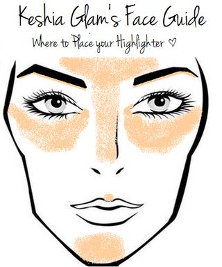 Where to put highlighter
