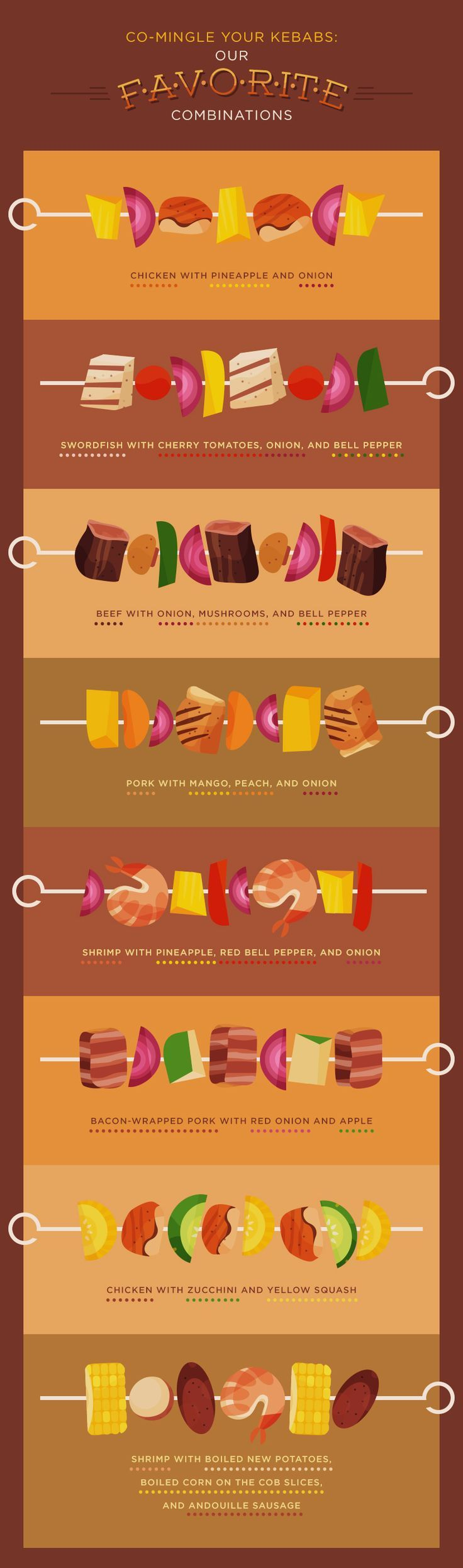 Grilling Perfect Kebabs - Different Kebab Combinations