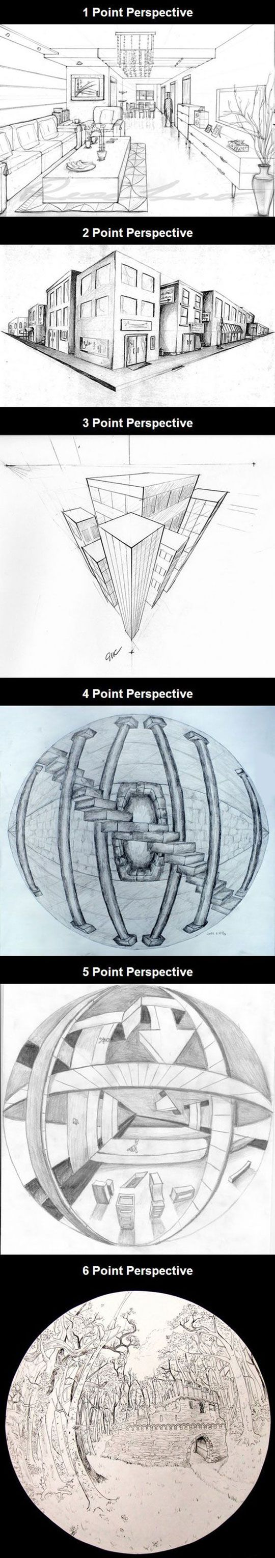Different Perspective Points