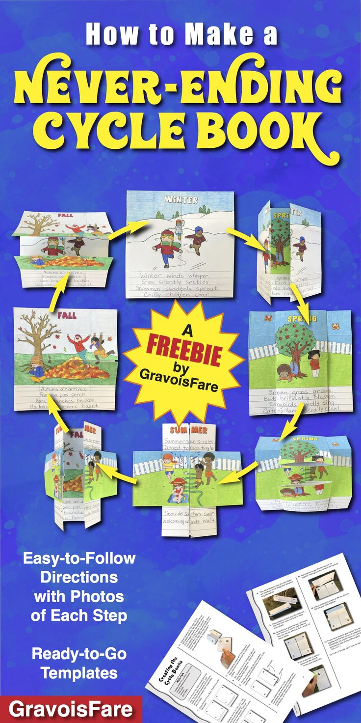 Free Teaching Resource!!! Teachers can add a WOW factor to their classroom lessons on cycles in nature—the water cycle, the food cycle, the four seasons, the life cycle of a butterfly, etc.Students will love creating these easy-to-make cycle books using the ready-to-go templates. Check out the PREVIEW MOVIE to see a Cycle Book in Action.