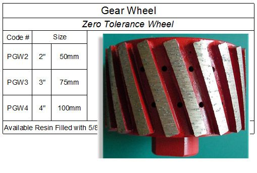 Gear Wheel ( Zero Tolerance Diamond Drum Wheel, Drum Profiler ) made by RM Tech Korea (StoneTools Korea®) provides the highest quality. http://www.stonetools.co.kr/gear_wheel_zero_tolerance_diamond_drum_wheel.htm