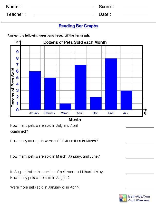 Line Graphs Worksheets 5th Grade Ts Are Free To Easy To Use And Very Flexible Graphing Worksheets 3rd Grade Math Worksheets Bar Graphs