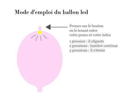 mode demploi ballon lumineux - Ballon Phosphorescent Mariage