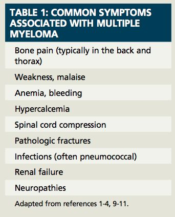 cause of multiple myeloma - Google Search