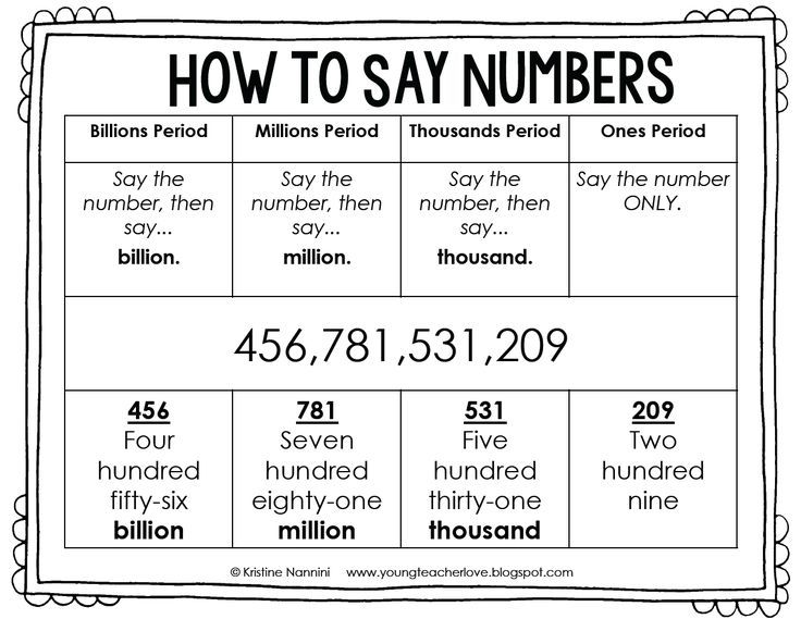 FREE! How to say numbers and decimal numbers freebie printable! Young Teacher Love by Kristine Nannini