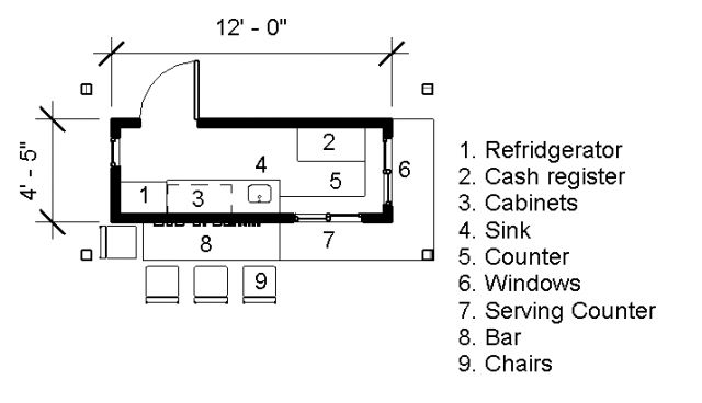 Food stand floor plans png 640 368 stall booth display for Floor plan holder
