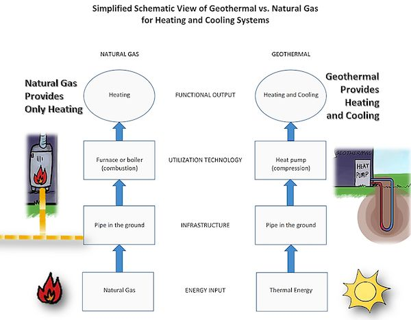 Natural Gas Natgeo