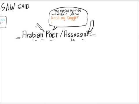 My Favorite Dua in the Quran by Nouman Ali Khan - Illustrated - YouTube