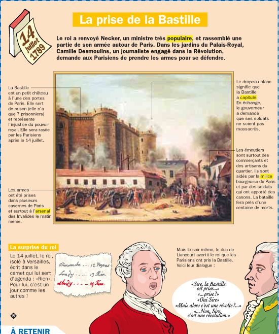 Fiche exposés : La prise de la Bastille