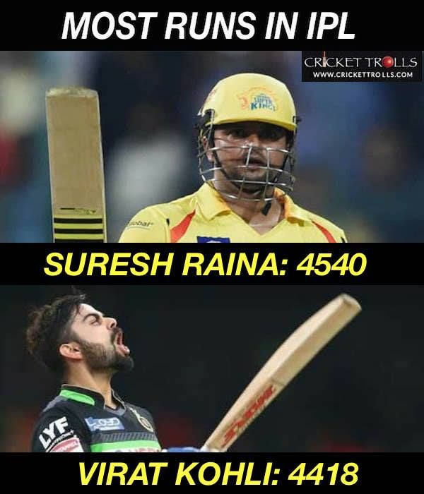 IPL 2018 will see a fierce competition between Suresh Raina