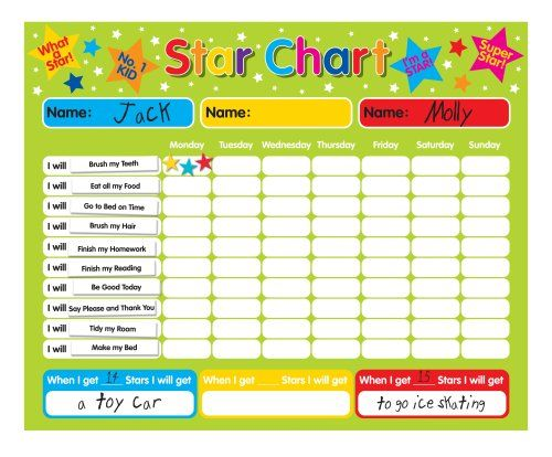 toddler chart