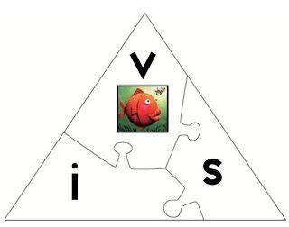 Puzzel - Woorden van kern 1