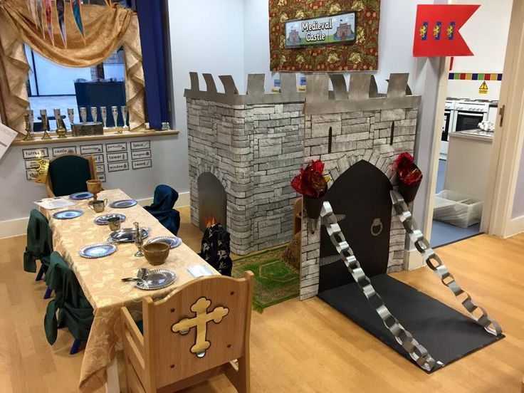 Brilliant classroom castle, just a pic