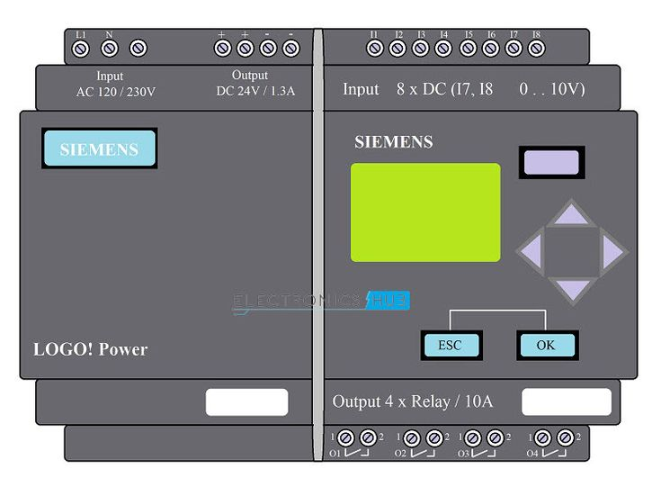 Programmable Logic Controller | Electronics projects for ...