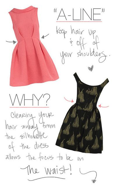 How to wear your hair with different dress styles. Will come in handy