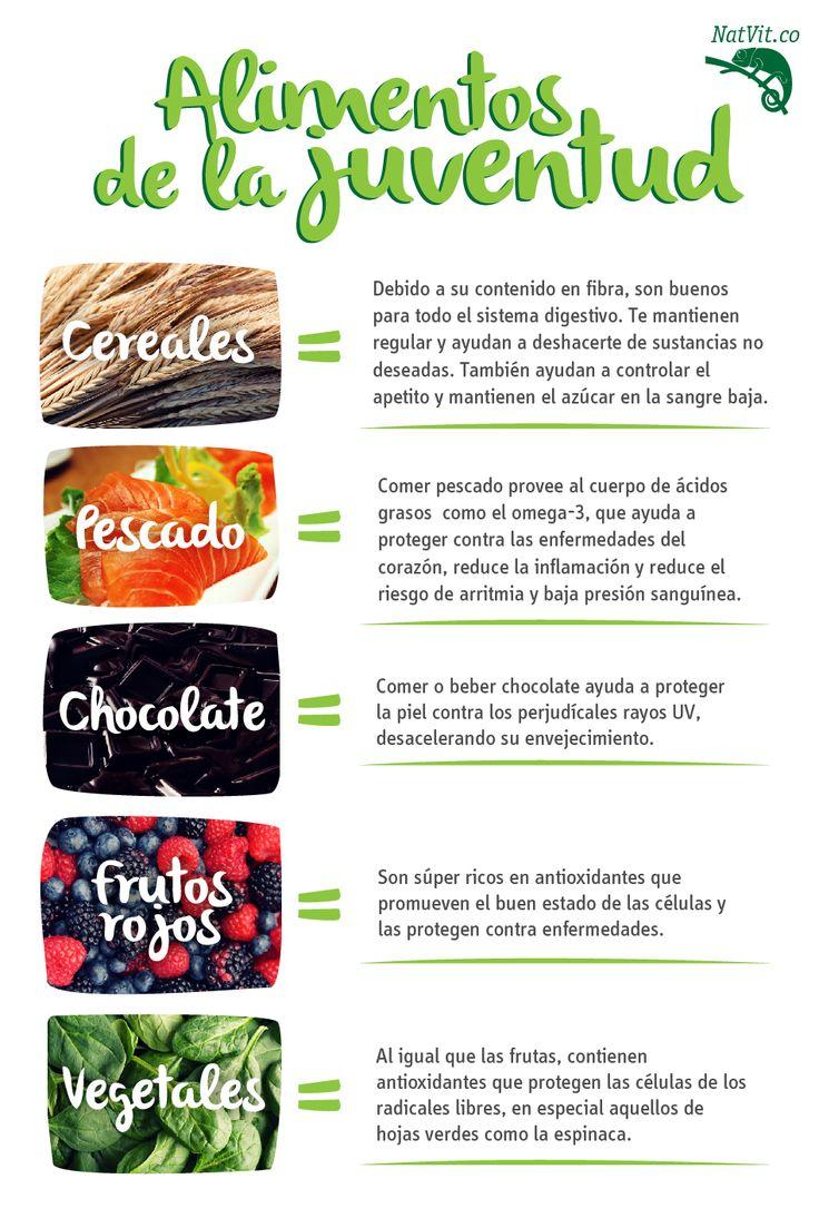 Alimentos que ayudan a retrasar el envejecimiento. Aquí te mostramos qué grupos de alimentos nos ayudan a lograrlo.