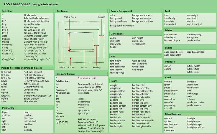 CSS Code Sheet   Webdesign   Pinterest