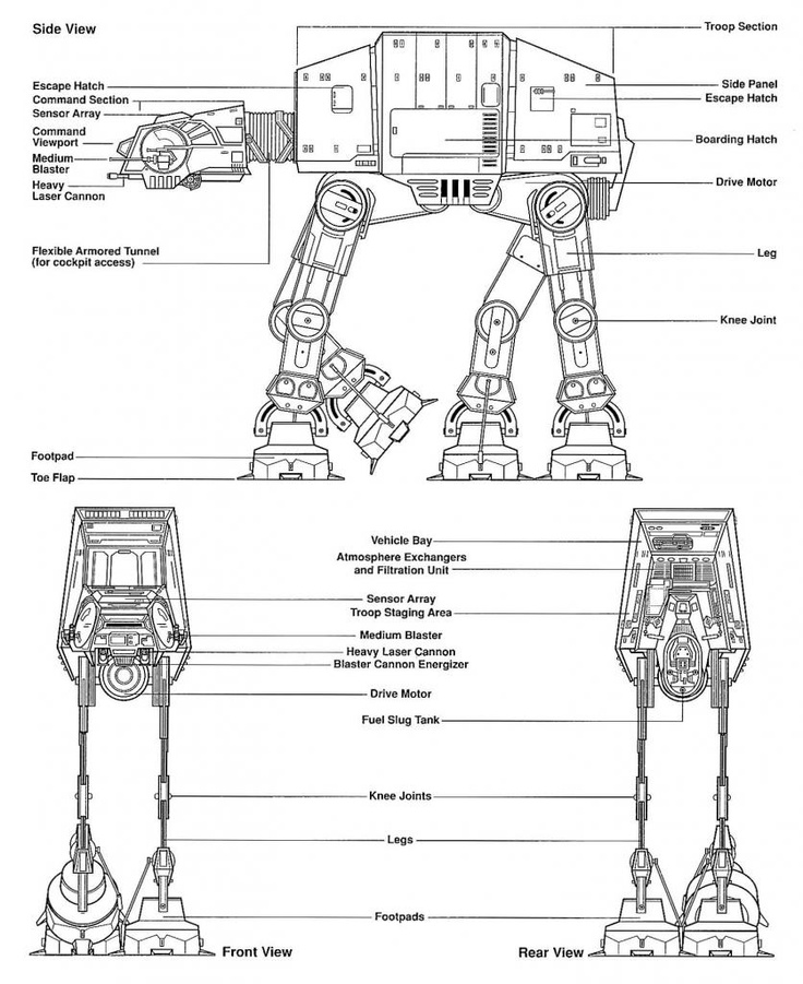 13 best blueprints maps schematics images on pinterest maps all terrain armored transport wookieepedia the star wars wiki section detail malvernweather Choice Image