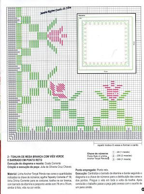 Gráficos de Ponto Reto: Straight Stitch, Rishele, Point, Embroidery, Bordado Reto, Stitch Embroidery, Broderie Hardanger, Bath, Bordados