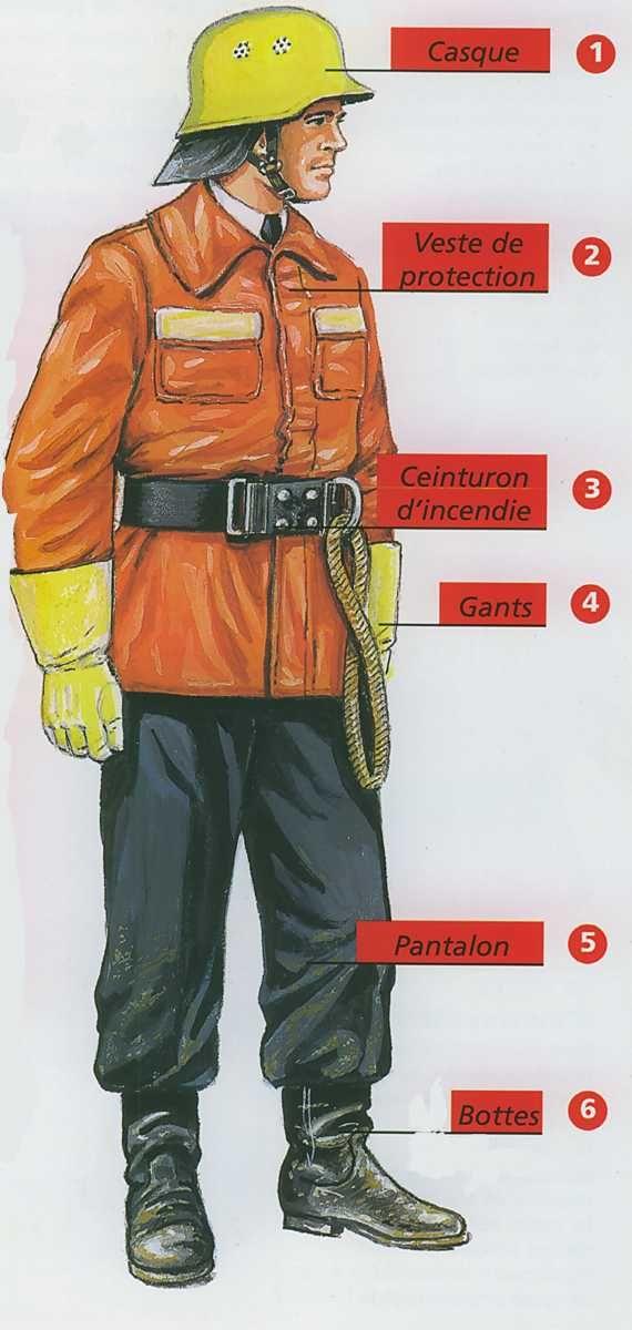 tenue pompier allemand 1990