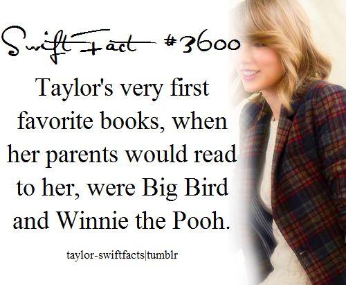 Taylor Swift Fact 3600
