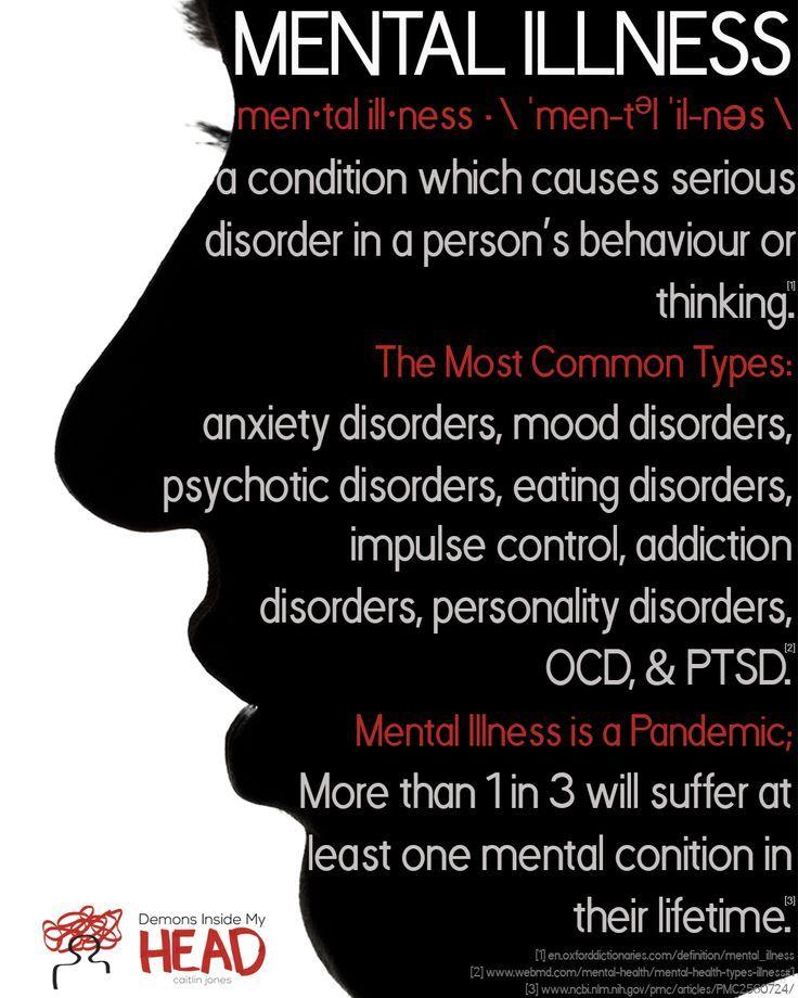 What Is Mental Illness Mental Illness Awareness Mental