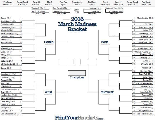 Printable March Madness Bracket 2016