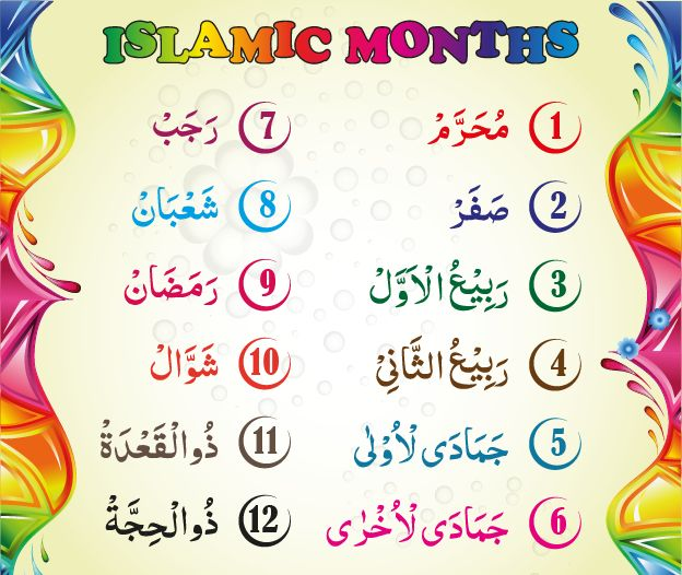 Special Days In Islam: Islamic months name