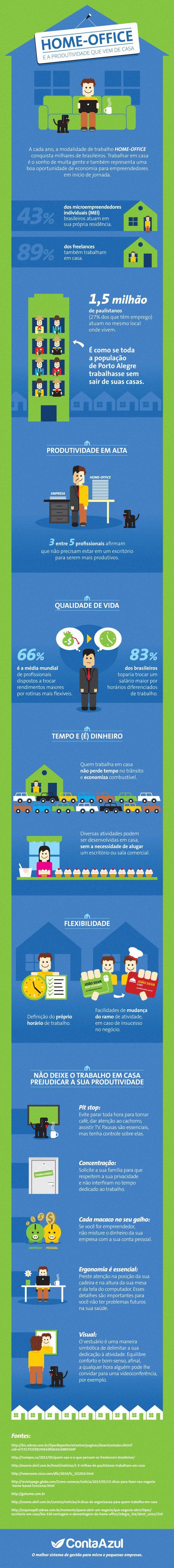 Home-office e a produtividade que vem de casa - Infográficos - Carreira - Administradores.com