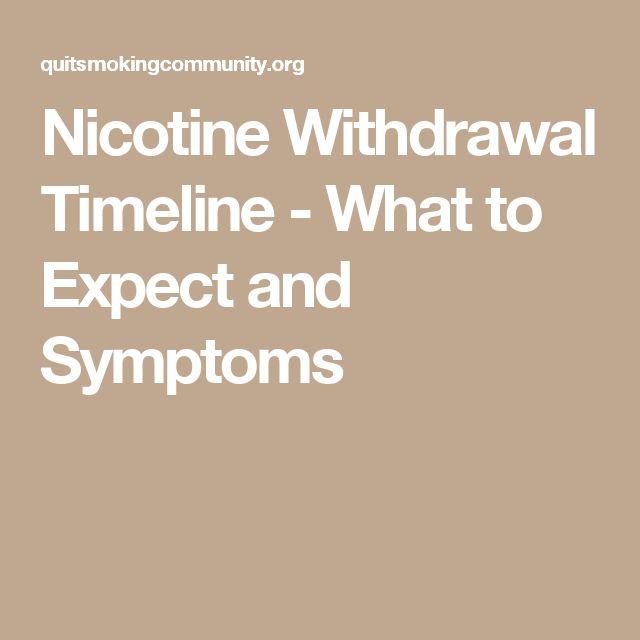 Natural Remedies For Nicotine Withdrawal Symptoms