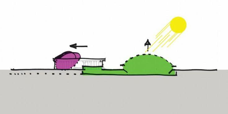 General design of Penn Station by DS+R Design (Image: DS+R Design)