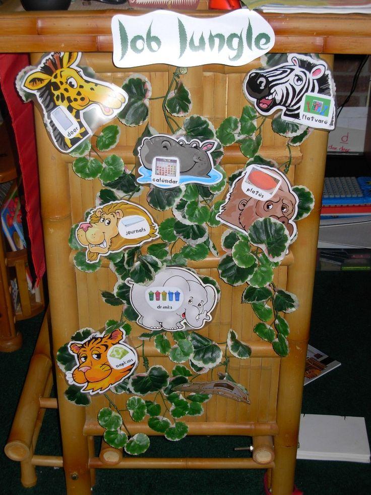 Classroom Decoration Jungle ~ Best images about jungle on pinterest animals