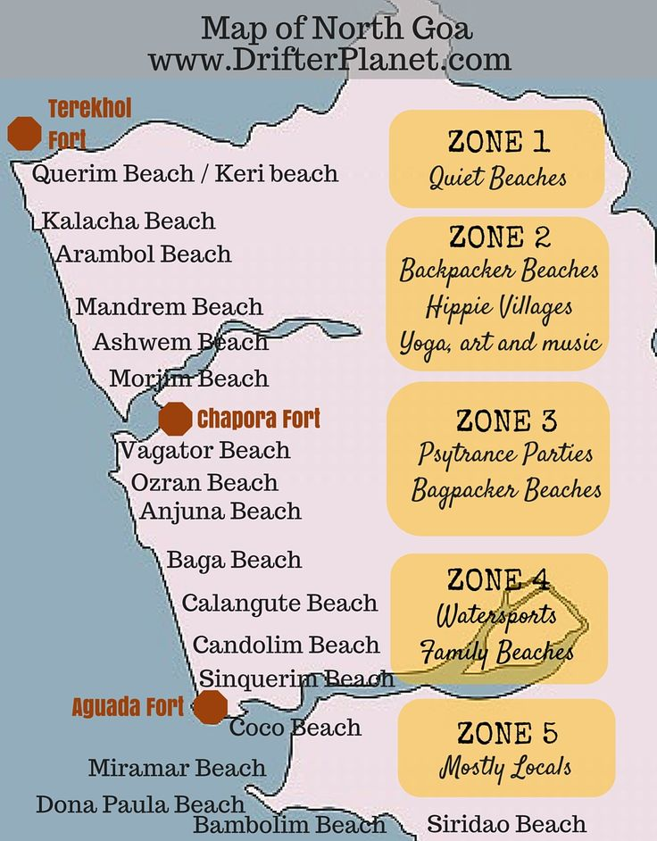 North Goa Beaches - A detailed guide which will help you plan your trip, where to stay, where to party and what to do. #Goa #NorthGoa #GoaBeaches #GoaBeach