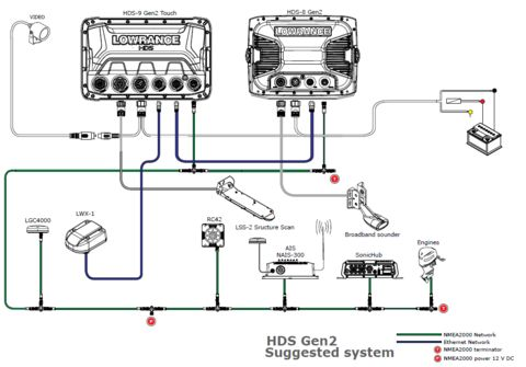 WIRING DIAGRAM FOR LOWRANCE 3D SONAR NETWORK - Auto Electrical ... on jeep commander horn, jeep commander radiator leak, jeep commander heater hose, jeep commander door lock actuator, jeep commander intake, jeep commander power steering hose, jeep commander mass air flow sensor, jeep commander rear differential, jeep jk wiring harness, jeep commander transmission, jeep commander 7 pin connector, jeep commander shifter, jeep commander issues, jeep commander exhaust manifold, jeep patriot wiring harness, jeep commander muffler, jeep commander windshield, jeep commander dash removal, jeep commander thermostat, jeep grand wagoneer wiring harness,