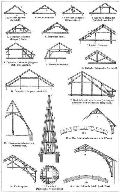 Die besten 17 ideen zu dachstuhl auf pinterest mansarde for Fachwerkhaus konstruktion