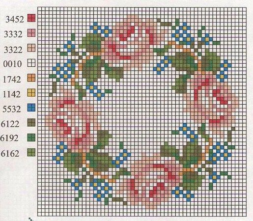 cross stitch charts include some of the best simplified roses