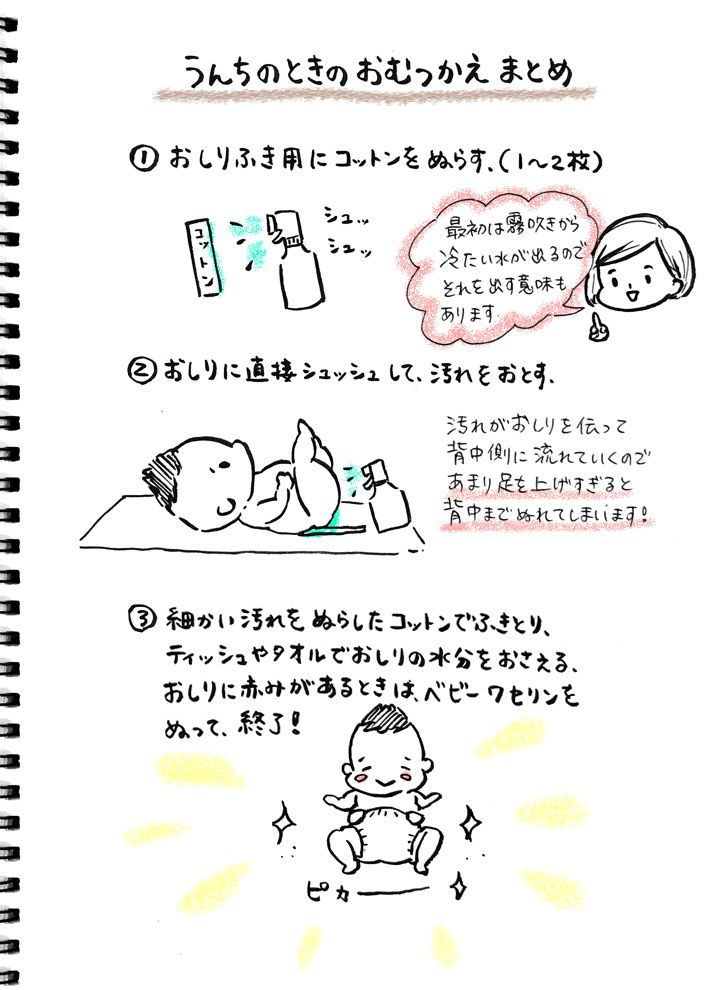 おむつ かぶれ 新生児 【医師監修】赤ちゃんのおむつかぶれ...