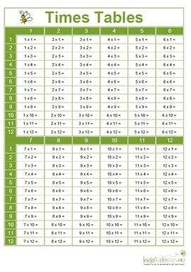 Times Table Worksheet | Austin Homework | Pinterest ...