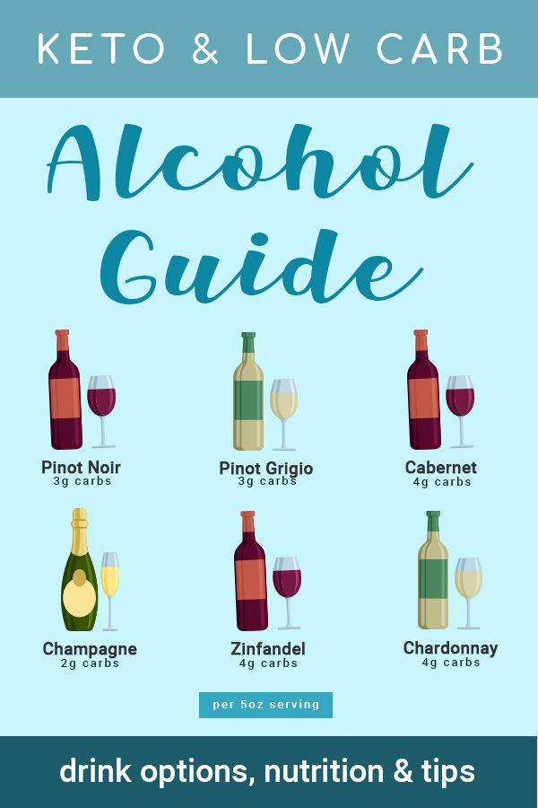 Complete Keto Alcohol Guide Low Carb Alcoholic Drink Options Low Carb Alcoholic Drinks Ketogenic Diet Meal Plan Low Carb Drinks