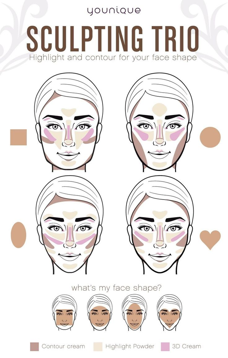 How to get a flawless face in less than 5 minutes The new highlighter and contour set from Younique is perfect