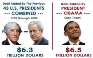 Debt added by the previous 43 U.S. Presidents 1789 through 2008 combined.  $6.3 Trillion Dollars.            Debt added by President Obama---One Term--$6.5 Trillion Dollars.
