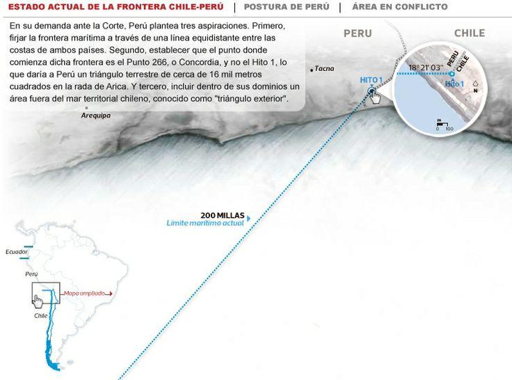 Este es el estado actual de la frontera Chile-Perú ¿Cuál es la postura de #Peru? Pincha nuestra imagen interactiva