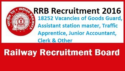 How to Apply for RRB Railway Recruitment 2016