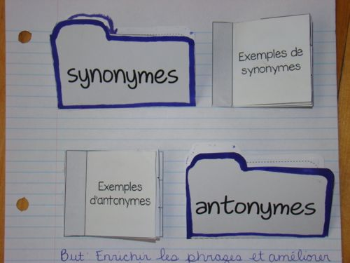 Un exemple de cahier interactif pour aborder les synonymes for Synonyme construction